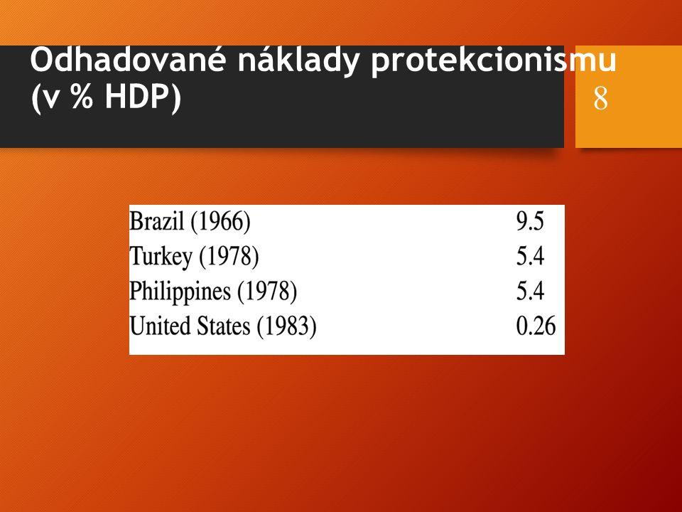 Odhadované náklady protekcionismu (v % HDP) 8