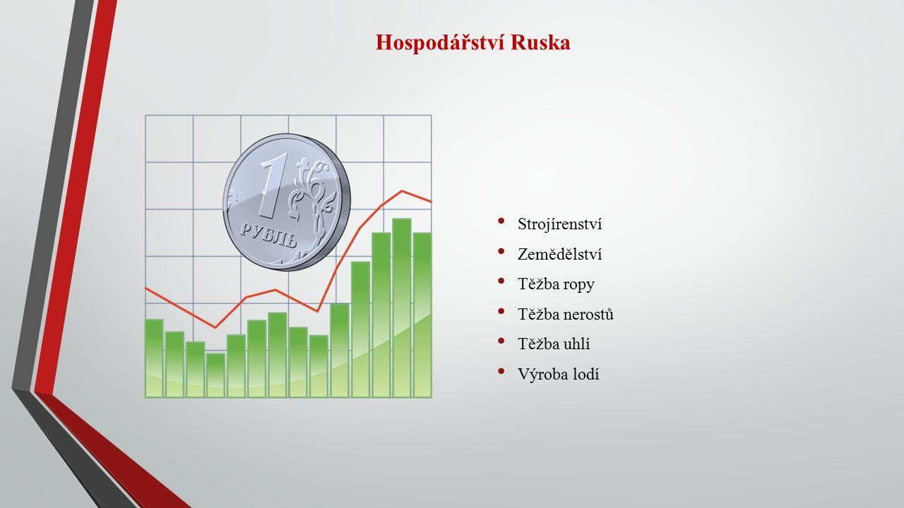 Hospodářství Ruska Strojírenství Zemědělství Těžba ropy Těžba nerostů Těžba uhlí Výroba lodí