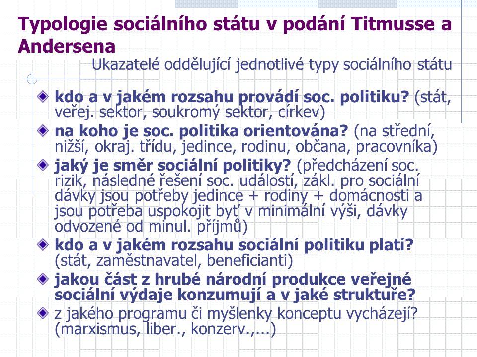kdo a v jakém rozsahu provádí soc. politiku? (stát, veřej. sektor, soukromý sektor, církev) na koho je soc. politika orientována? (na střední, nižší,