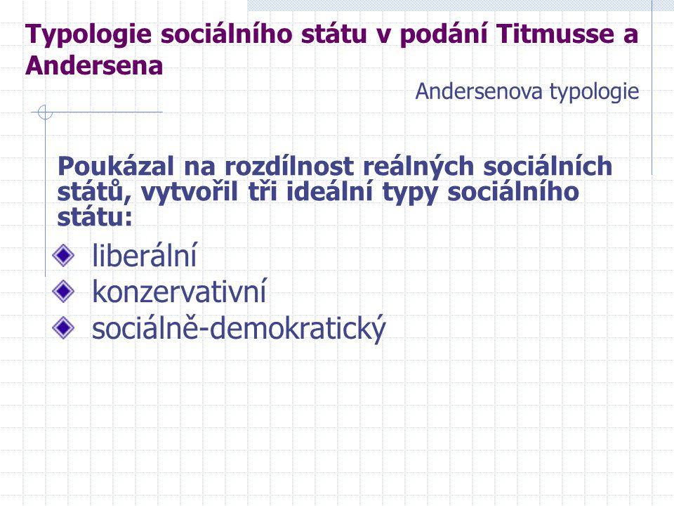 liberální konzervativní sociálně-demokratický Typologie sociálního státu v podání Titmusse a Andersena Andersenova typologie Poukázal na rozdílnost reálných sociálních států, vytvořil tři ideální typy sociálního státu: