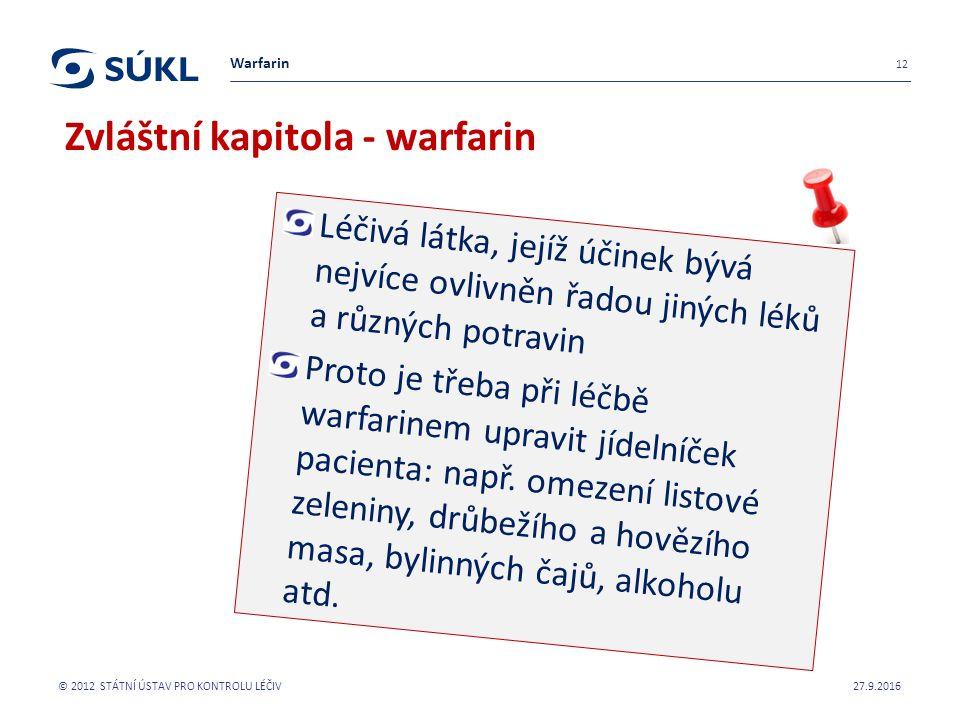 Léčivá látka, jejíž účinek bývá nejvíce ovlivněn řadou jiných léků a různých potravin Proto je třeba při léčbě warfarinem upravit jídelníček pacienta: např.