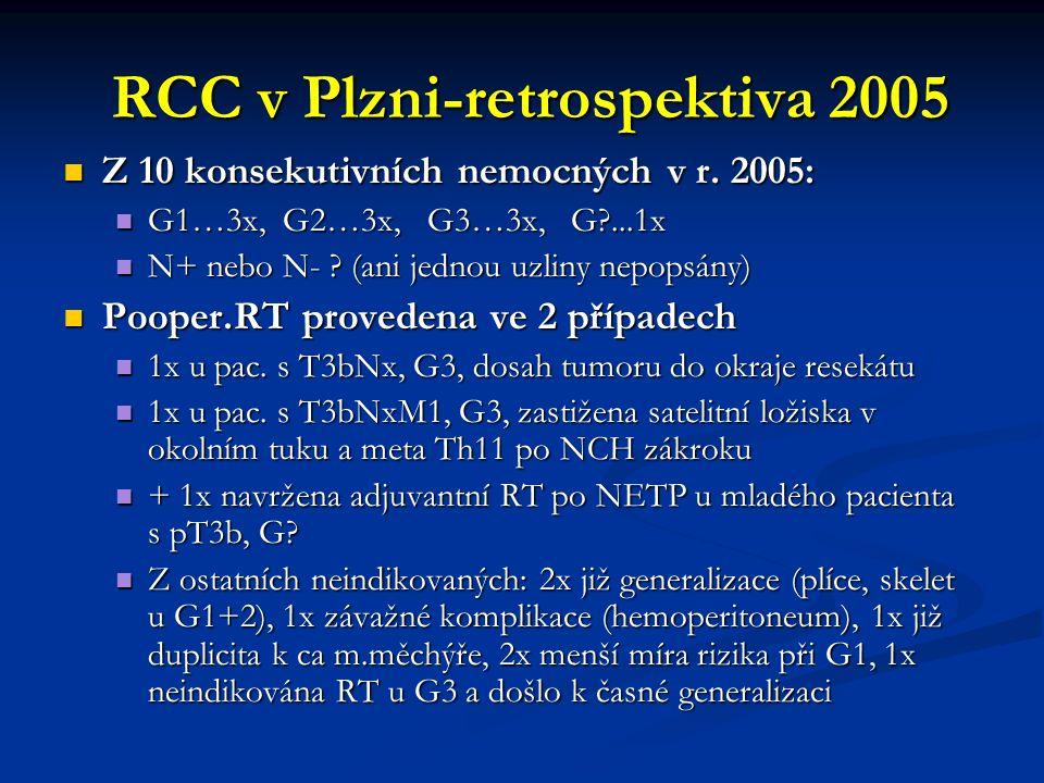 RCC v Plzni-retrospektiva 2005 RCC v Plzni-retrospektiva 2005 Z 10 konsekutivních nemocných v r.