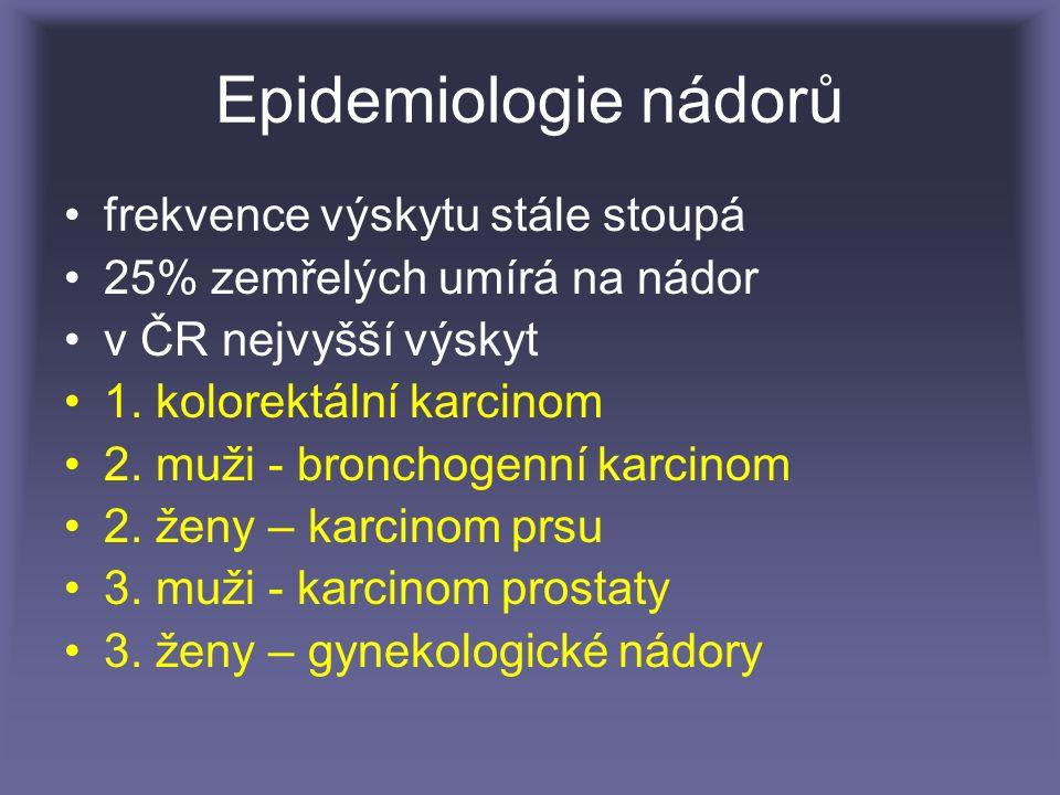 Epidemiologie nádorů frekvence výskytu stále stoupá 25% zemřelých umírá na nádor v ČR nejvyšší výskyt 1.