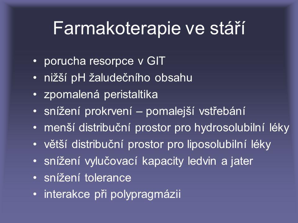Farmakoterapie ve stáří porucha resorpce v GIT nižší pH žaludečního obsahu zpomalená peristaltika snížení prokrvení – pomalejší vstřebání menší distribuční prostor pro hydrosolubilní léky větší distribuční prostor pro liposolubilní léky snížení vylučovací kapacity ledvin a jater snížení tolerance interakce při polypragmázii