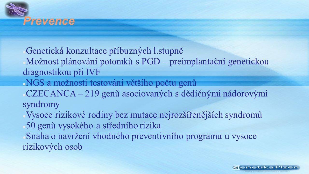 Prevence Genetická konzultace příbuzných l.stupně Možnost plánování potomků s PGD – preimplantační genetickou diagnostikou při IVF NGS a možnosti testování většího počtu genů CZECANCA – 219 genů asociovaných s dědičnými nádorovými syndromy Vysoce rizikové rodiny bez mutace nejrozšířenějších syndromů 50 genů vysokého a středního rizika Snaha o navržení vhodného preventivního programu u vysoce rizikových osob