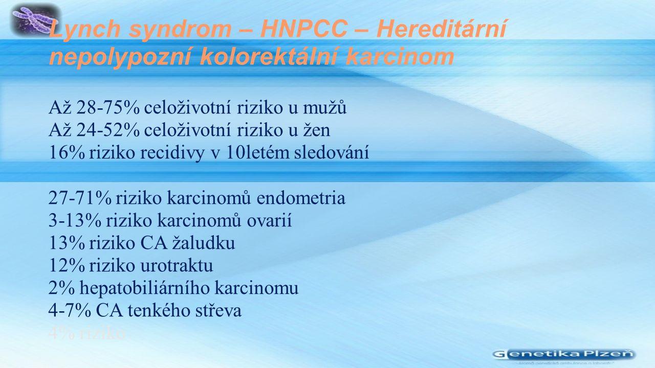 Lynch syndrom – HNPCC – Hereditární nepolypozní kolorektální karcinom Až 28-75% celoživotní riziko u mužů Až 24-52% celoživotní riziko u žen 16% riziko recidivy v 10letém sledování 27-71% riziko karcinomů endometria 3-13% riziko karcinomů ovarií 13% riziko CA žaludku 12% riziko urotraktu 2% hepatobiliárního karcinomu 4-7% CA tenkého střeva 4% riziko