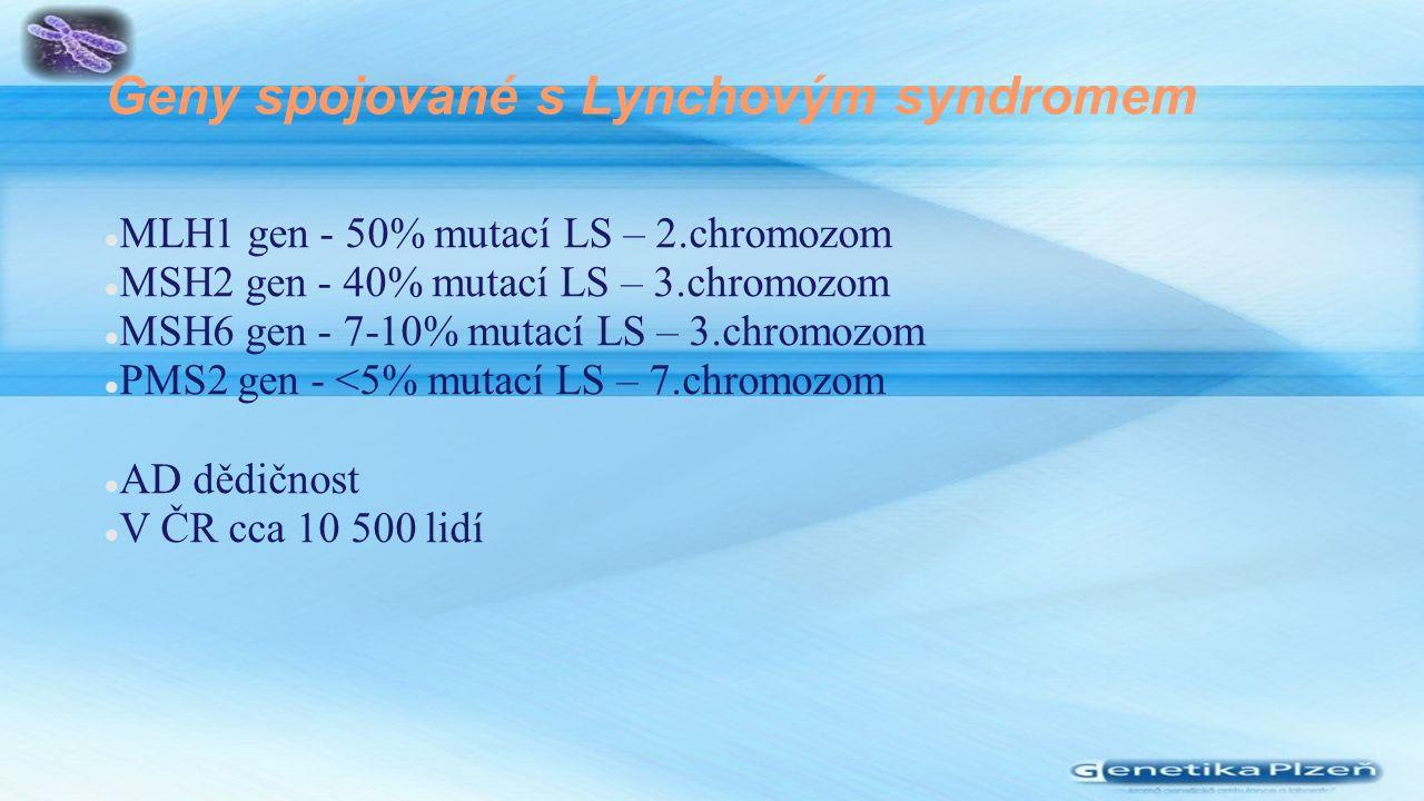 Geny spojované s Lynchovým syndromem MLH1 gen - 50% mutací LS – 2.chromozom MSH2 gen - 40% mutací LS – 3.chromozom MSH6 gen - 7-10% mutací LS – 3.chromozom PMS2 gen - <5% mutací LS – 7.chromozom AD dědičnost V ČR cca 10 500 lidí