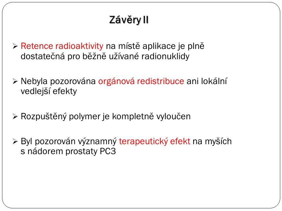 Závěry II  Retence radioaktivity na místě aplikace je plně dostatečná pro běžně užívané radionuklidy  Nebyla pozorována orgánová redistribuce ani lokální vedlejší efekty  Rozpuštěný polymer je kompletně vyloučen  Byl pozorován významný terapeutický efekt na myších s nádorem prostaty PC3