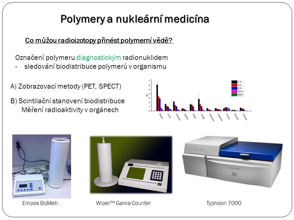 Polymery a nukleární medicína Co můžou radioizotopy přinést polymerní vědě.