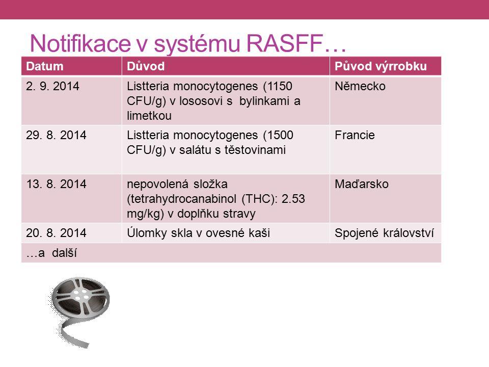 Notifikace v systému RASFF… DatumDůvodPůvod výrrobku 2.