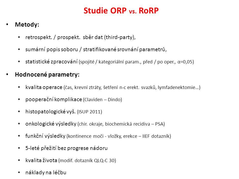 Studie ORP vs. RoRP Metody: retrospekt. / prospekt.