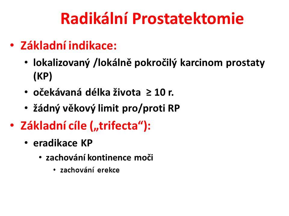 Radikální Prostatektomie Základní indikace: lokalizovaný /lokálně pokročilý karcinom prostaty (KP) očekávaná délka života ≥ 10 r.