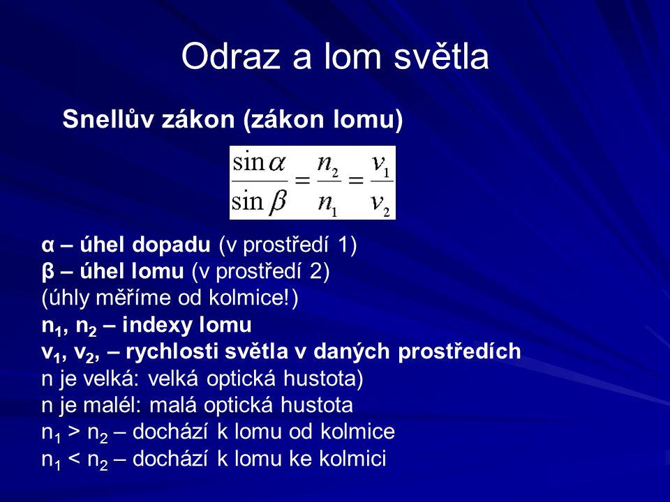 Snellův zákon (zákon lomu) α – úhel dopadu (v prostředí 1) β – úhel lomu (v prostředí 2) (úhly měříme od kolmice!) n 1, n 2 – indexy lomu v 1, v 2, – rychlosti světla v daných prostředích n je velká: velká optická hustota) n je malél: malá optická hustota n 1 > n 2 – dochází k lomu od kolmice n 1 < n 2 – dochází k lomu ke kolmici Odraz a lom světla