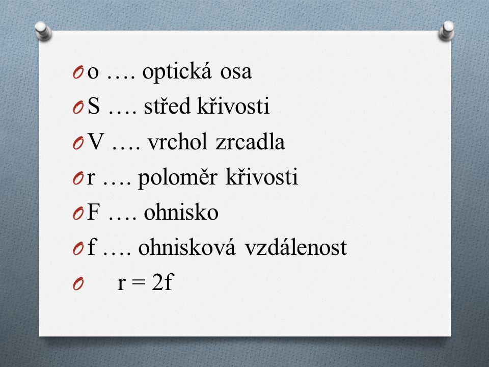 O o …. optická osa O S …. střed křivosti O V …. vrchol zrcadla O r ….