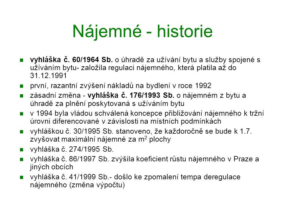 Nájemné - historie vyhláška č. 60/1964 Sb.