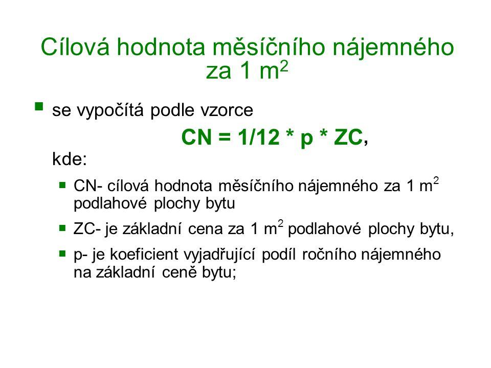 Cílová hodnota měsíčního nájemného za 1 m 2 se vypočítá podle vzorce CN = 1/12 * p * ZC, kde: CN- cílová hodnota měsíčního nájemného za 1 m 2 podlahové plochy bytu ZC- je základní cena za 1 m 2 podlahové plochy bytu, p- je koeficient vyjadřující podíl ročního nájemného na základní ceně bytu;