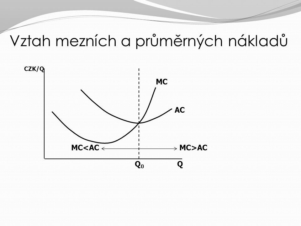Vztah mezních a průměrných nákladů  funkce MC protíná funkci AC v jejich minimu  dáno vztahem mezi mezní a průměrnou veličinou  pokud MC < AC, pak AC klesají  pokud MC > AC, pak AC rostou  vývoj MC ovlivněn charakterem výnosů z variabilního vstupu (v SR) či výnosů z rozsahu (v LR)
