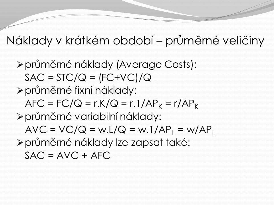 Vztah krátkodobých a dlouhodobých nákladů Existence FC v SR může firmě znemožnit minimalizovat celkové náklady při výrobě LL2L2 L1L1 L3L3 K K2K2 K1K1 TC 1 TC 2 TC 3 Q1Q1 Q2Q2 A B C bod A – optimum firmy v SR i LR – firma vyrábí s fixní zásobou kapitálu K 1, která je plně využita, výstup Q 1 s nejnižšími možnými náklady bod B – firma zvýšila výrobu na Q 2, ovšem nemůže zvýšit zásobu kapitálu, najímá L 2 jednotek práce – tato kombinace vstupů není optimální, firma nemůže v SR minimalizovat náklady bod C – optimum firmy v LR – firma může v LR najmout dodatečné množství kapitálu K2 K2 a minimalizovat tak své náklady
