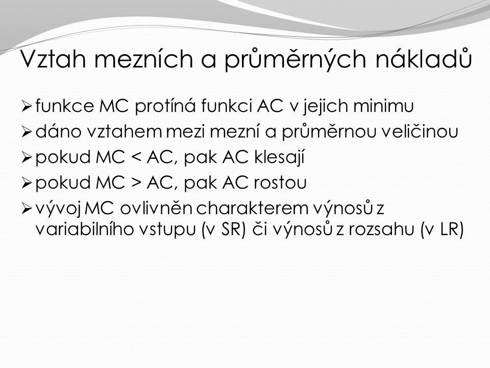 Průměrný a mezní příjem v podmínkách NedoKo Q CZK/Q 123 1 2 3 e PD <-1 e PD =-1 e PD >-1 AR = d MR AR = TR/Q = (a-b.Q) Q / Q = a – b.Q křivka AR je zároveň křivkou poptávky po produkci firmy (d) MR = ∂TR/∂Q = ∂(a-b.Q) Q / ∂ Q = a – 2b.Q křivka MR klesá dvakrát rychleji než křivka AR