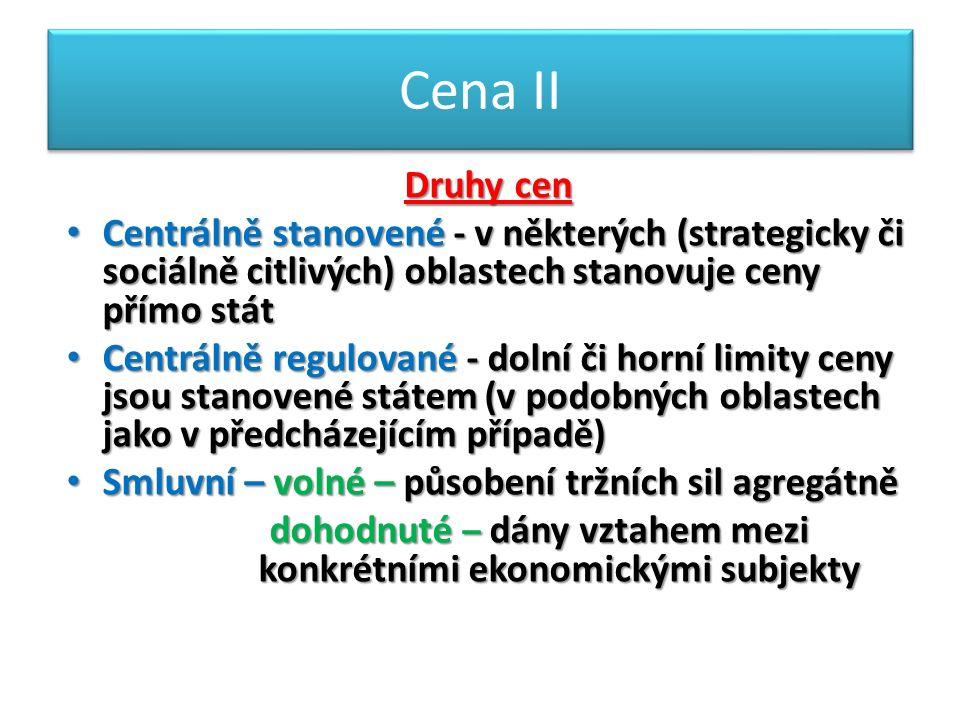 Cena II Druhy cen Centrálně stanovené - v některých (strategicky či sociálně citlivých) oblastech stanovuje ceny přímo stát Centrálně stanovené - v ně