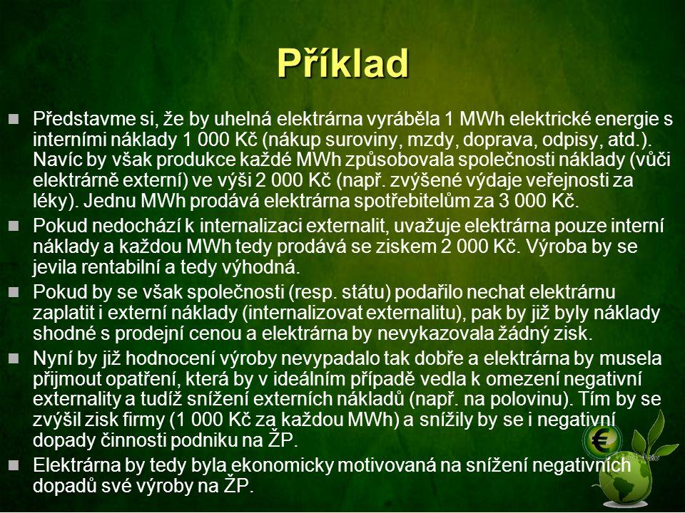 Příklad Představme si, že by uhelná elektrárna vyráběla 1 MWh elektrické energie s interními náklady 1 000 Kč (nákup suroviny, mzdy, doprava, odpisy, atd.).