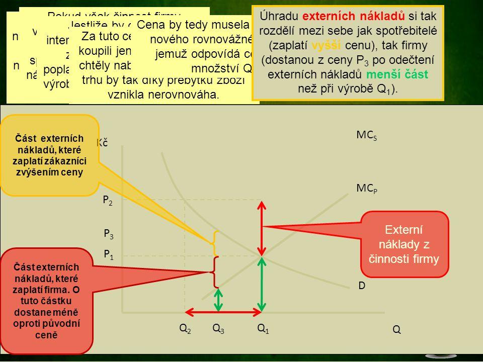 MC P MC S D Q Kč Část externích nákladů, které zaplatí zákazníci zvýšením ceny Část externích nákladů, které zaplatí firma.