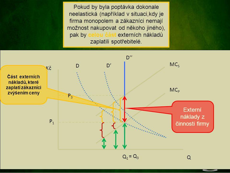 MC P D Q Kč Část externích nákladů, které zaplatí zákazníci zvýšením ceny Externí náklady z činnosti firmy P1P1 P3P3 Q1Q1 = Q 3 D'D' D'' MC S Pokud by byla poptávka dokonale neelastická (například v situaci,kdy je firma monopolem a zákazníci nemají možnost nakupovat od někoho jiného), pak by celou část externích nákladů zaplatili spotřebitelé.