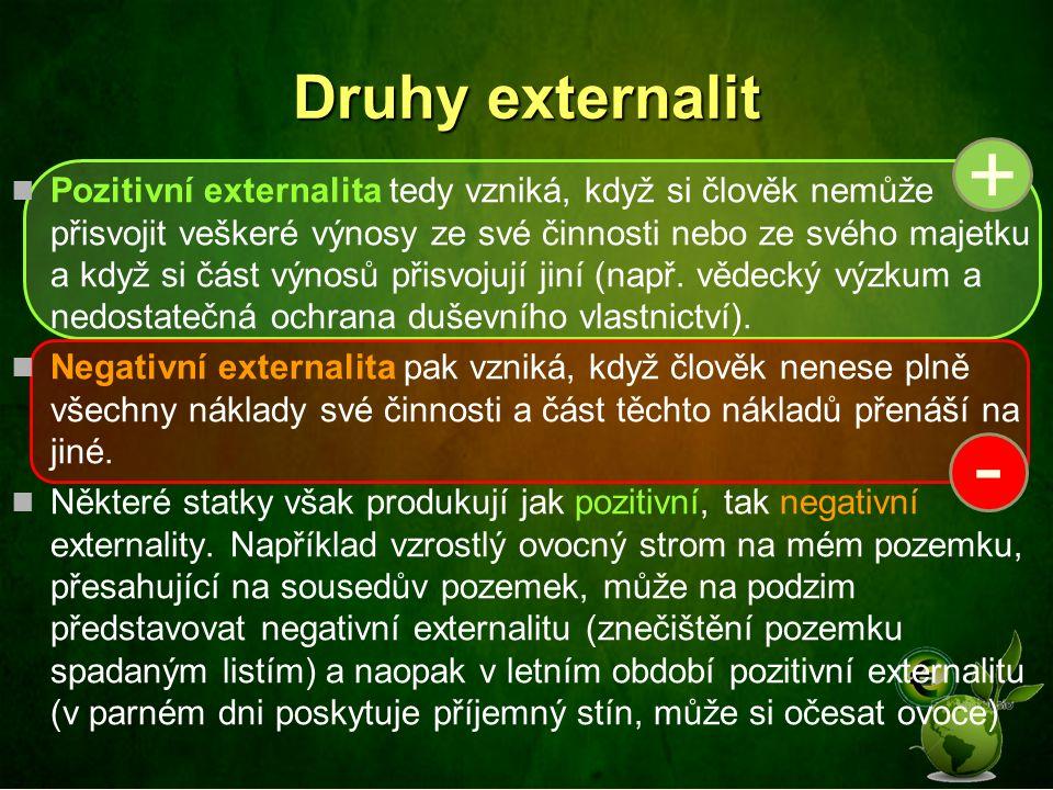 Druhy externalit Pozitivní externalita tedy vzniká, když si člověk nemůže přisvojit veškeré výnosy ze své činnosti nebo ze svého majetku a když si část výnosů přisvojují jiní (např.