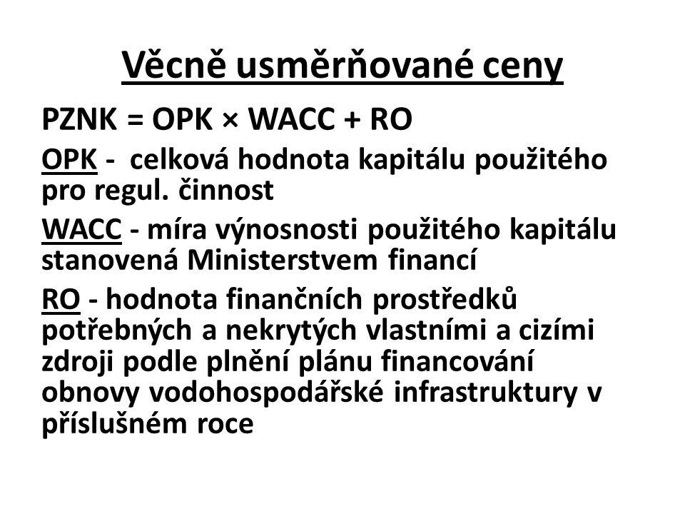 Věcně usměrňované ceny PZNK = OPK × WACC + RO OPK - celková hodnota kapitálu použitého pro regul.