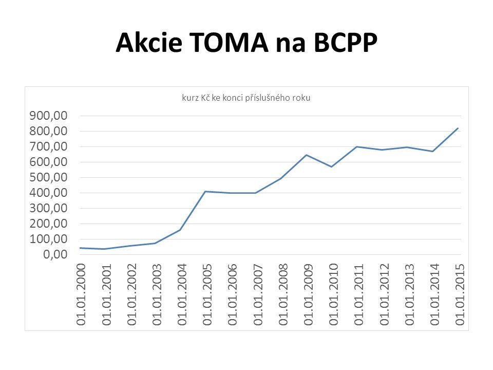 Akcie TOMA na BCPP