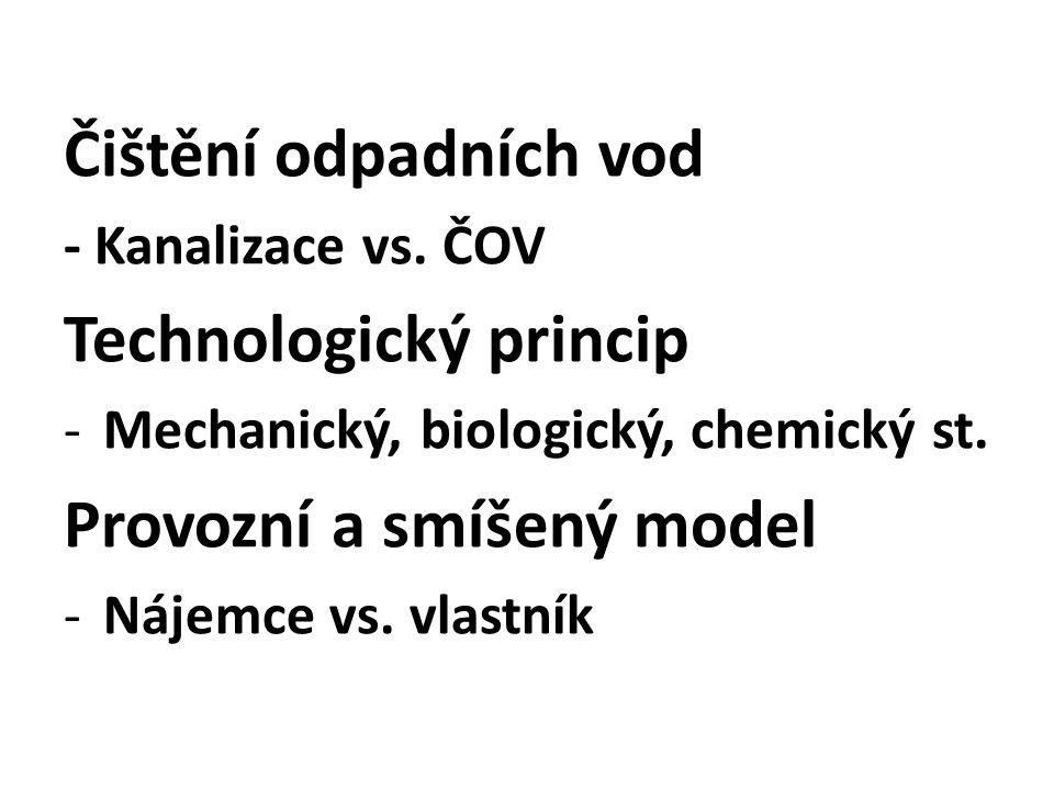 Čištění odpadních vod - Kanalizace vs.