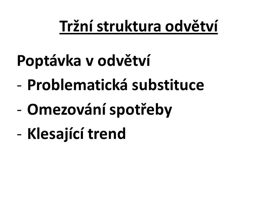 Tržní struktura odvětví Poptávka v odvětví -Problematická substituce -Omezování spotřeby -Klesající trend
