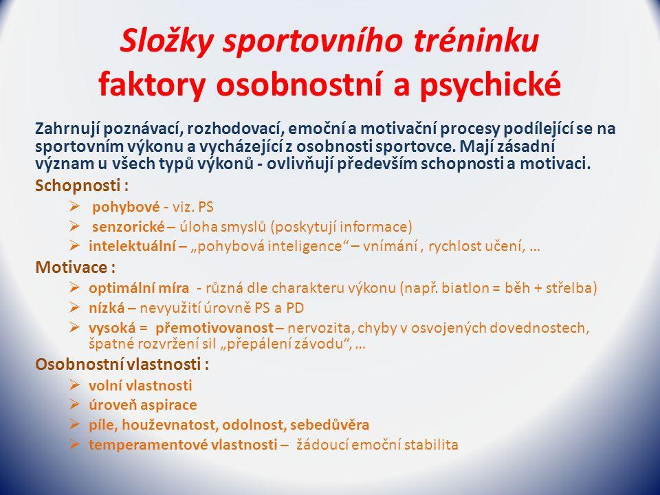 Složky sportovního tréninku faktory osobnostní a psychické Zahrnují poznávací, rozhodovací, emoční a motivační procesy podílející se na sportovním výkonu a vycházející z osobnosti sportovce.