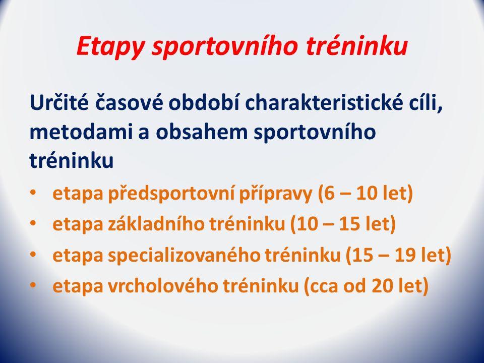 Etapy sportovního tréninku Určité časové období charakteristické cíli, metodami a obsahem sportovního tréninku etapa předsportovní přípravy (6 – 10 let) etapa základního tréninku (10 – 15 let) etapa specializovaného tréninku (15 – 19 let) etapa vrcholového tréninku (cca od 20 let)