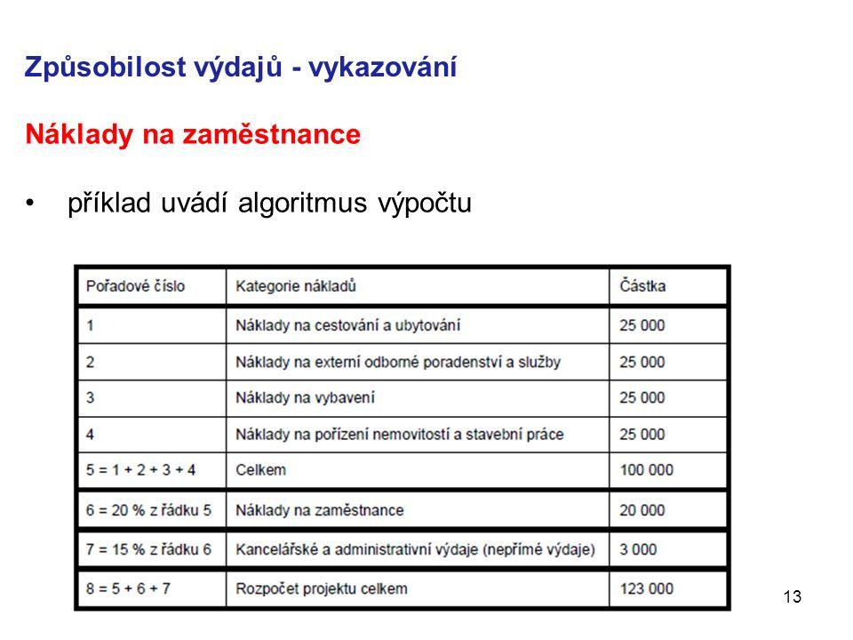 Způsobilost výdajů - vykazování Náklady na zaměstnance příklad uvádí algoritmus výpočtu 13
