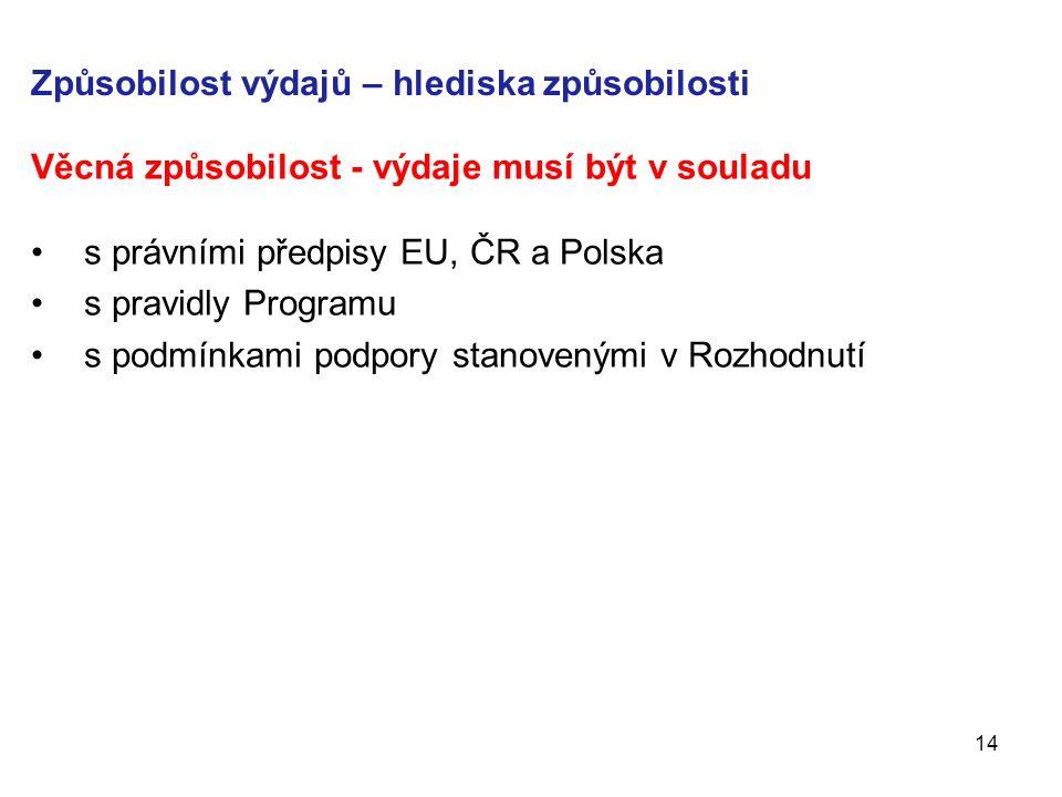 Způsobilost výdajů – hlediska způsobilosti Věcná způsobilost - výdaje musí být v souladu s právními předpisy EU, ČR a Polska s pravidly Programu s podmínkami podpory stanovenými v Rozhodnutí 14