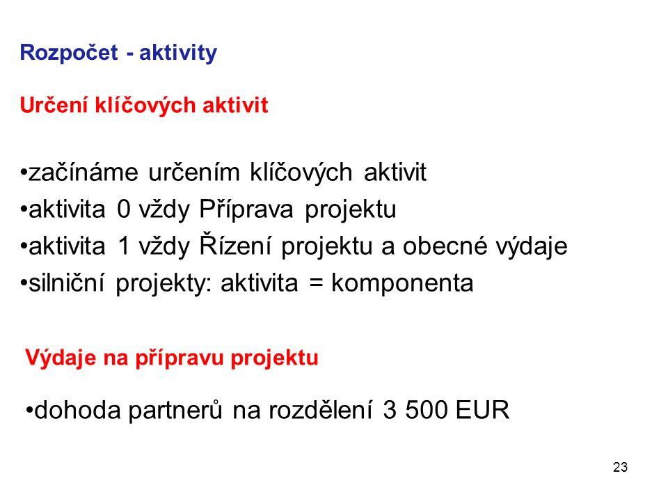 Rozpočet - aktivity Určení klíčových aktivit začínáme určením klíčových aktivit aktivita 0 vždy Příprava projektu aktivita 1 vždy Řízení projektu a obecné výdaje silniční projekty: aktivita = komponenta Výdaje na přípravu projektu dohoda partnerů na rozdělení 3 500 EUR 23