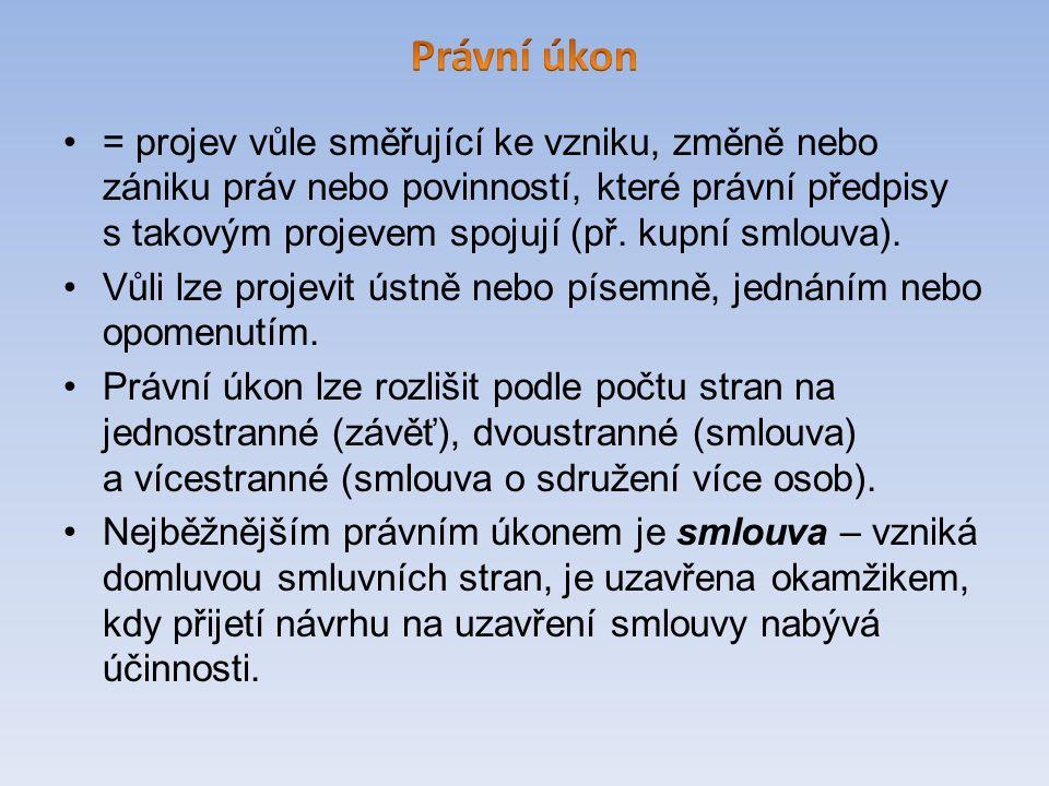 Fyzická osoba = občan, jednotlivec; Právnická osoba = společenský útvar, organizace, společnost.