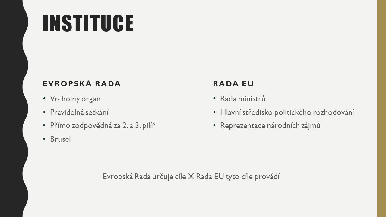 INSTITUCE EVROPSKÁ RADA Vrcholný organ Pravidelná setkání Přímo zodpovědná za 2.