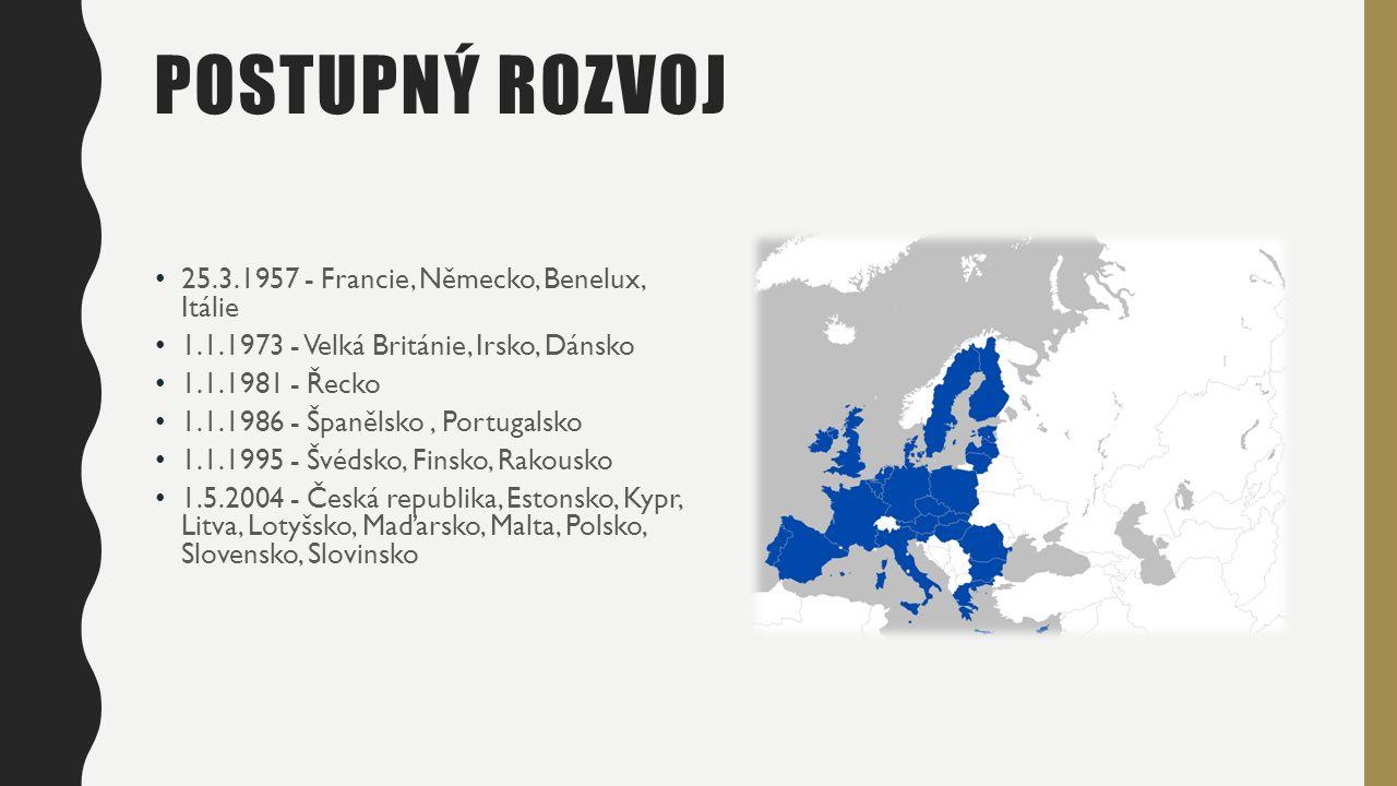 VZNIK Maastrichtská smlouva (1992) –Smlouva o Evropském Společenství –Smlouva o Evropské unii 3 pilíře: 1.Celní unie, trh, hospodářská a měnová unie 2.Zahraniční a bezpečnostní politika 3.Policejní a soudní spolupráce