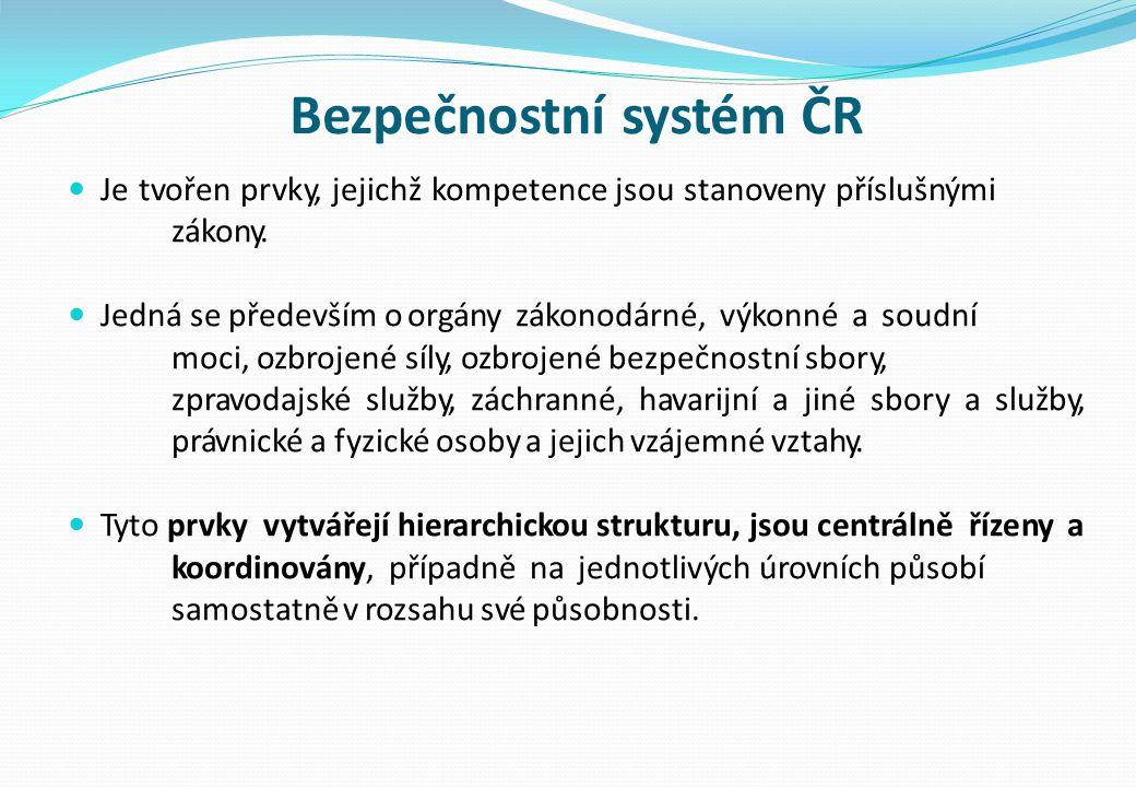 Bezpečnostní systém ČR Je tvořen prvky, jejichž kompetence jsou stanoveny příslušnými zákony.