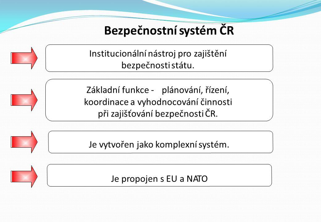 Bezpečnostní systém ČR Institucionální nástroj pro zajištění bezpečnosti státu.
