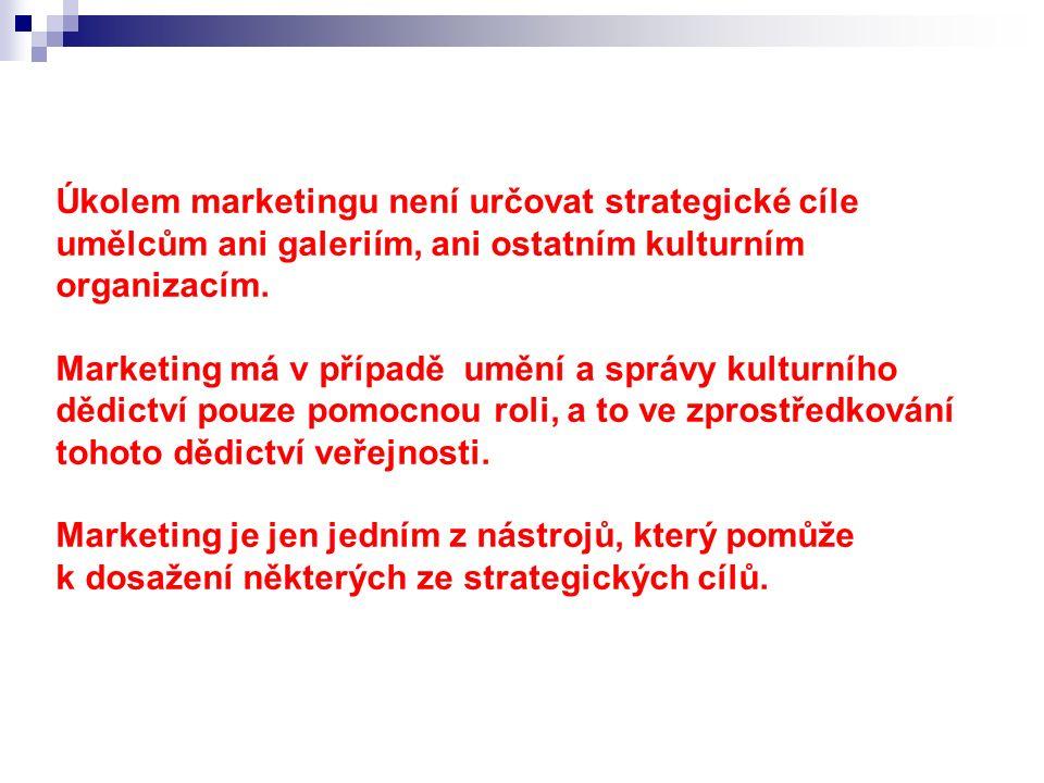 Úkolem marketingu není určovat strategické cíle umělcům ani galeriím, ani ostatním kulturním organizacím.