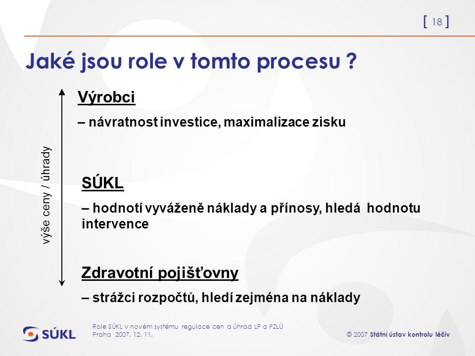 [ 18 ] © 2007 Státní ústav kontrolu léčiv Role SÚKL v novém systému regulace cen a úhrad LP a PZLÚ Praha 2007.