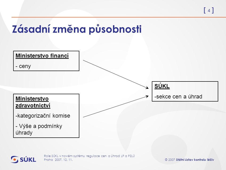 [ 4 ] © 2007 Státní ústav kontrolu léčiv Role SÚKL v novém systému regulace cen a úhrad LP a PZLÚ Praha 2007.