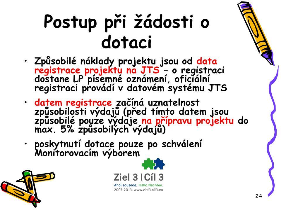 24 Postup při žádosti o dotaci Způsobilé náklady projektu jsou od data registrace projektu na JTS – o registraci dostane LP písemné oznámení, oficiální registraci provádí v datovém systému JTS datem registrace začíná uznatelnost způsobilosti výdajů (před tímto datem jsou způsobilé pouze výdaje na přípravu projektu do max.