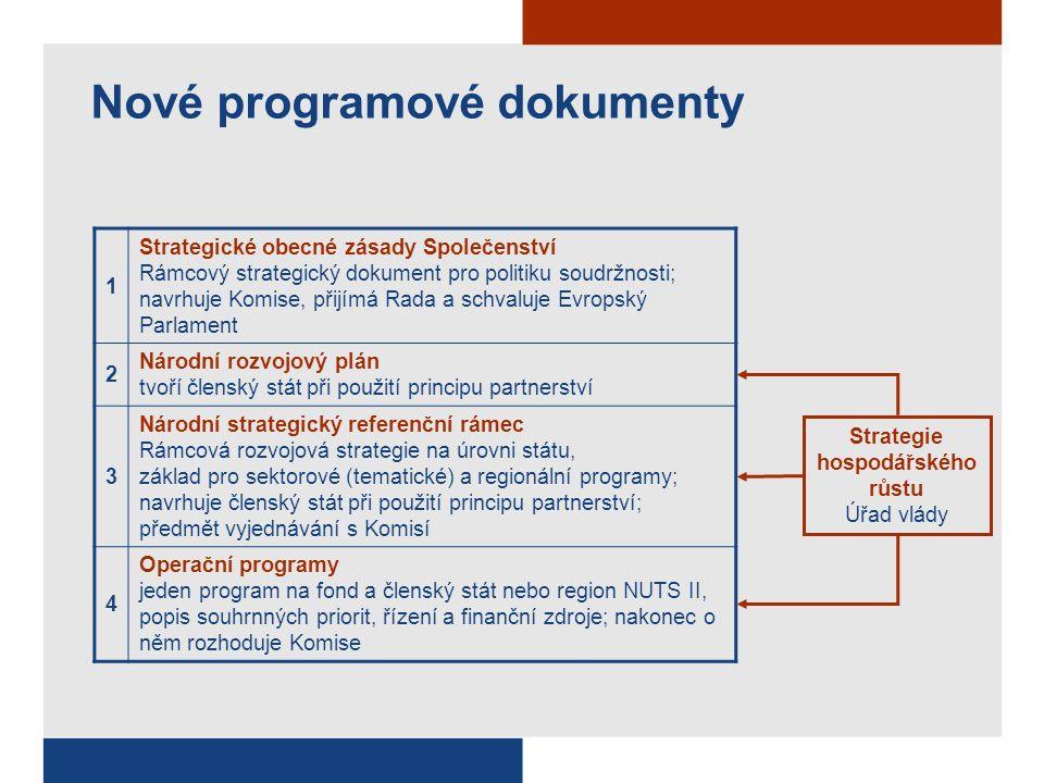 1 Strategické obecné zásady Společenství Rámcový strategický dokument pro politiku soudržnosti; navrhuje Komise, přijímá Rada a schvaluje Evropský Parlament 2 Národní rozvojový plán tvoří členský stát při použití principu partnerství 3 Národní strategický referenční rámec Rámcová rozvojová strategie na úrovni státu, základ pro sektorové (tematické) a regionální programy; navrhuje členský stát při použití principu partnerství; předmět vyjednávání s Komisí 4 Operační programy jeden program na fond a členský stát nebo region NUTS II, popis souhrnných priorit, řízení a finanční zdroje; nakonec o něm rozhoduje Komise Strategie hospodářského růstu Úřad vlády Nové programové dokumenty