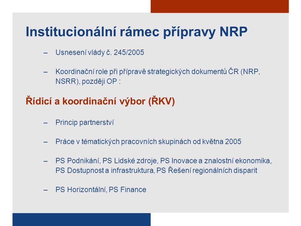 Institucionální rámec přípravy NRP –Usnesení vlády č.