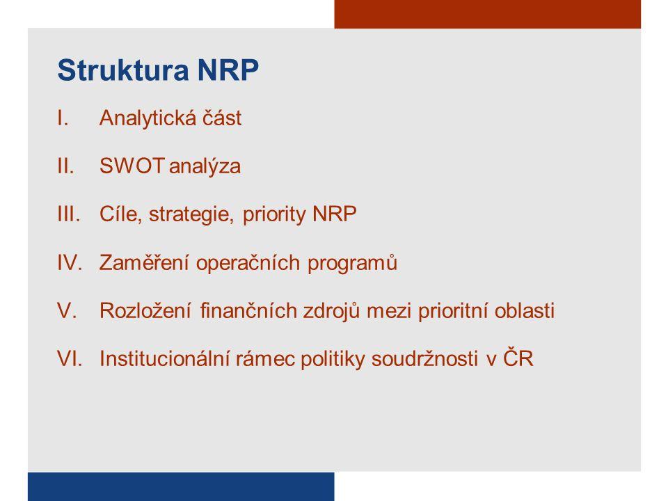 Struktura NRP I.Analytická část II.SWOT analýza III.Cíle, strategie, priority NRP IV.Zaměření operačních programů V.Rozložení finančních zdrojů mezi prioritní oblasti VI.Institucionální rámec politiky soudržnosti v ČR