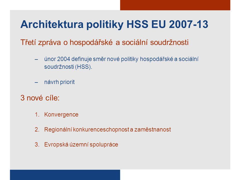 Architektura politiky HSS EU 2007-13 Třetí zpráva o hospodářské a sociální soudržnosti –únor 2004 definuje směr nové politiky hospodářské a sociální soudržnosti (HSS).